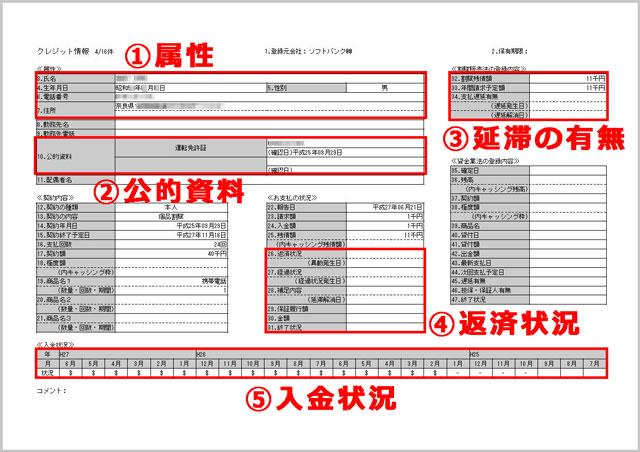 CICに保存されているケータイ代の個人信用情報